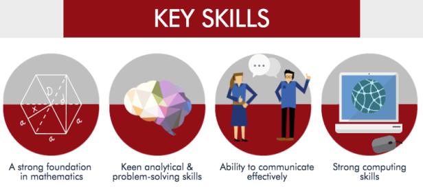 actuarial-science-key-skills